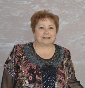 Любовь Коткова